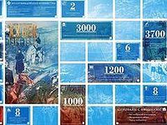 Выставка «Православная Русь. Моя история» в цифрах