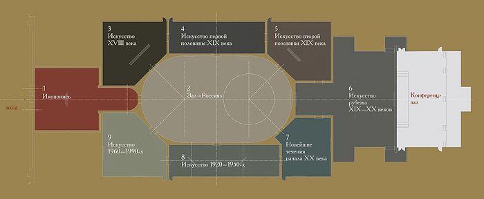 План экспозиций выставки «Сокровища музеев России»