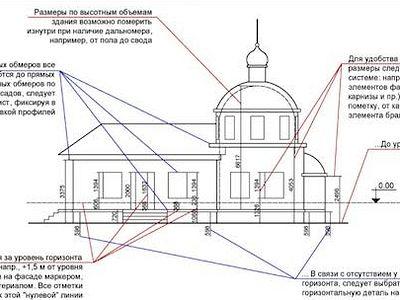 Опубликованы рекомендации проведения первоочередных работ на исторических объектах