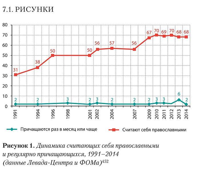 сколько процентов земного шара занимает россия круглосуточное кредитование