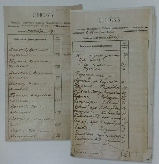 List of candidates, members of the Local Council for the election of a Patriarch. Russian state archives.