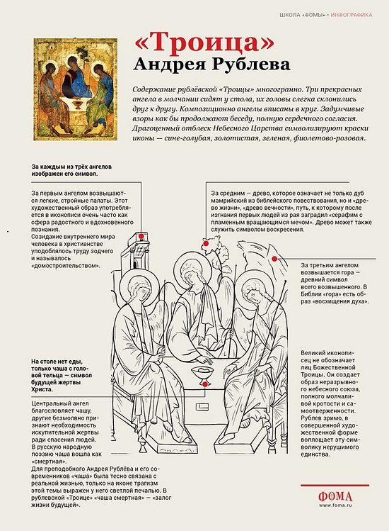 (ΣτΜ: γιά λόγους τεχνικούς, η πλειονότητα τών σχολίων, όλα στην ρωσική, που ήταν ενσωματωμένα στην φωτογραφία τού πρωτοτύπου ρωσικού κειμένου, παρατίθενται στο κείμενο καθαυτό τής παρούσας μετάφρασης. Στην φωτογραφία, κεφαλαία γράμματα τού ελληνικού αλφαβήτου παραπέμπουν στα αντίστοιχα σχόλια στο καθαυτό κείμενο).