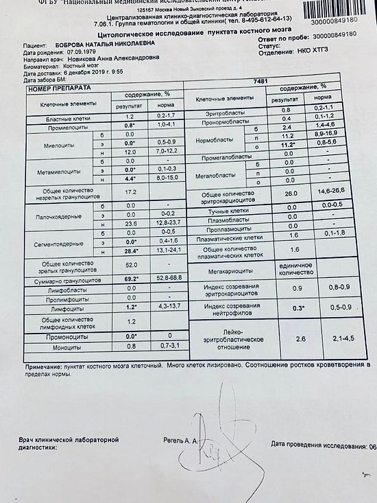 Цитологическое исследование пунктата костного мозга. Дата исследования: 06.12.2019