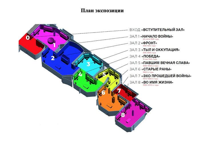 План экспозиции выставки «Память поколений»