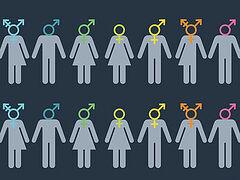 Гендерная теория: наука или идеология?